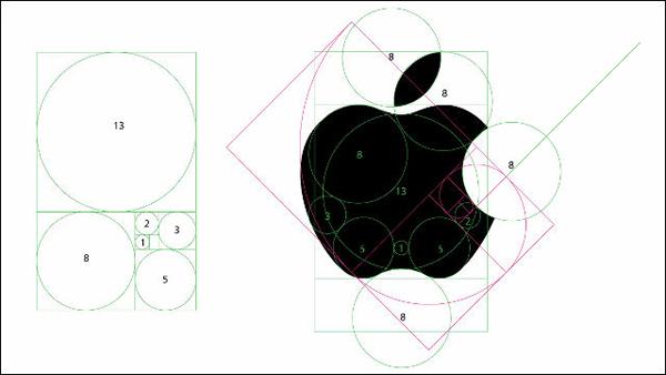 Appleのロゴが美しい理由